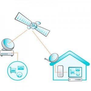 como funciona el internet rural